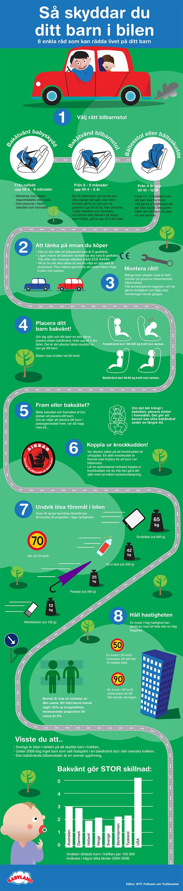 infographic-babyland-600