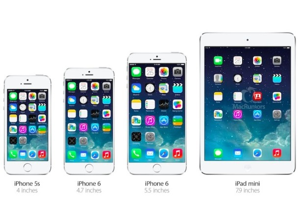 macrumors-iphone-5-vs-iphone-6-vs-ipad-mini-610x40210